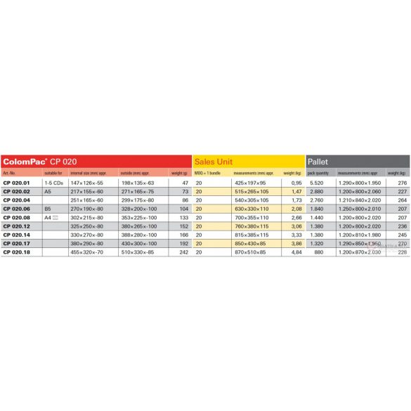217x155x-60 - ColomPac CP 020.02 csomagküldő doboz